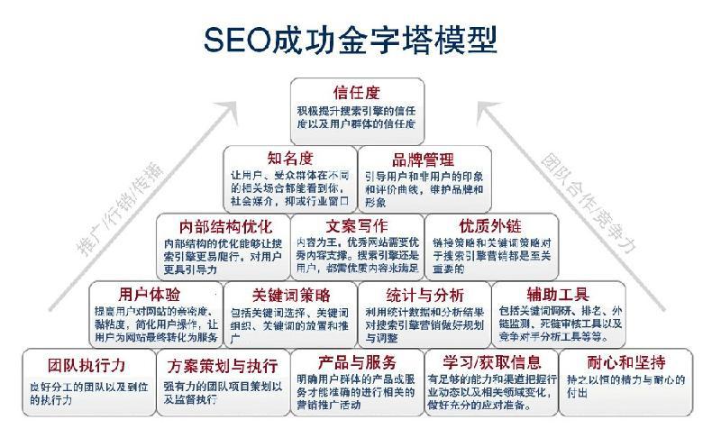 企业网站seo优化.jpg